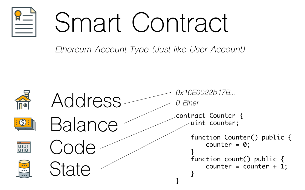 smart_contract_account.png